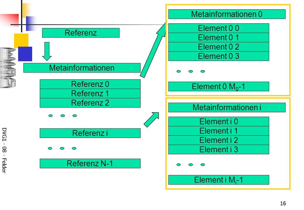 DVG1 - 08 - Felder 16 Referenz Metainformationen Referenz 0 Referenz 1 Referenz 2 Referenz i Referenz N-1 Element i 0 Element i 1 Element i 2 Element i 3 Element i M i -1 Metainformationen iElement 0 0 Element 0 1 Element 0 2 Element 0 3 Element 0 M 0 -1 Metainformationen 0