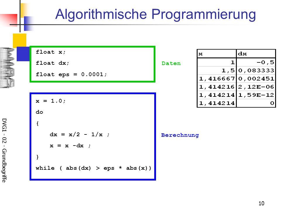 DVG1 - 02 - Grundbegriffe 10 Algorithmische Programmierung x = 1.0; do { dx = x/2 - 1/x ; x = x -dx ; } while ( abs(dx) > eps * abs(x)) float x; float