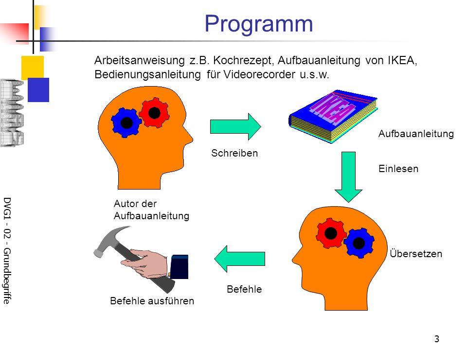 DVG1 - 02 - Grundbegriffe 3 Programm Einlesen Befehle ausführen Befehle Arbeitsanweisung z.B. Kochrezept, Aufbauanleitung von IKEA, Bedienungsanleitun