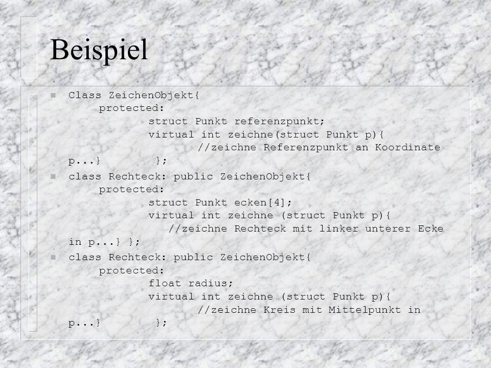 Beispiel n Class ZeichenObjekt{ protected: struct Punkt referenzpunkt; virtual int zeichne(struct Punkt p){ //zeichne Referenzpunkt an Koordinate p...} }; n class Rechteck: public ZeichenObjekt{ protected: struct Punkt ecken[4]; virtual int zeichne (struct Punkt p){ //zeichne Rechteck mit linker unterer Ecke in p...} }; n class Rechteck: public ZeichenObjekt{ protected: float radius; virtual int zeichne (struct Punkt p){ //zeichne Kreis mit Mittelpunkt in p...} };