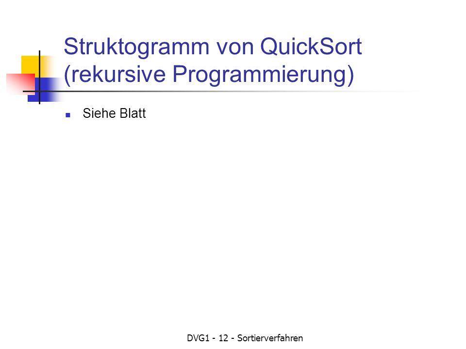 DVG1 - 12 - Sortierverfahren Struktogramm von QuickSort (rekursive Programmierung) Siehe Blatt