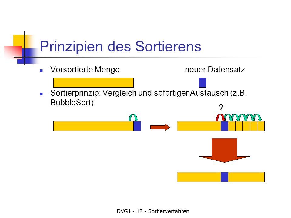 DVG1 - 12 - Sortierverfahren Prinzipien des Sortierens Vorsortierte Mengeneuer Datensatz Sortierprinzip: Vergleich und sofortiger Austausch (z.B. Bubb