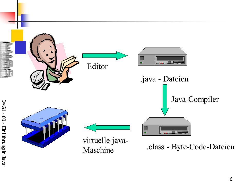 DVG1 - 03 - Einführung in Java 5 edit Hello.java Es wird der Editor aufgerufen.