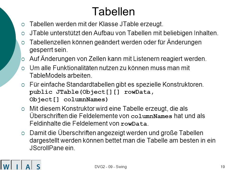 DVG2 - 09 - Swing19 Tabellen Tabellen werden mit der Klasse JTable erzeugt. JTable unterstützt den Aufbau von Tabellen mit beliebigen Inhalten. Tabell