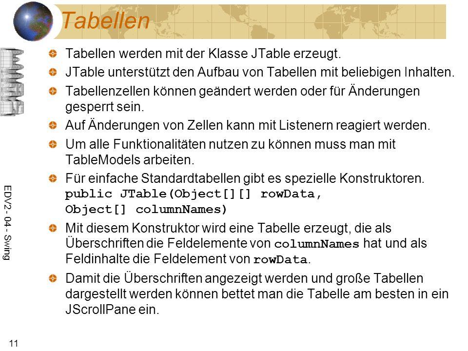 EDV2 - 04 - Swing 11 Tabellen Tabellen werden mit der Klasse JTable erzeugt. JTable unterstützt den Aufbau von Tabellen mit beliebigen Inhalten. Tabel