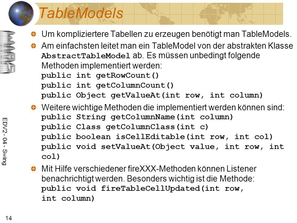 EDV2 - 04 - Swing 14 TableModels Um kompliziertere Tabellen zu erzeugen benötigt man TableModels. Am einfachsten leitet man ein TableModel von der abs