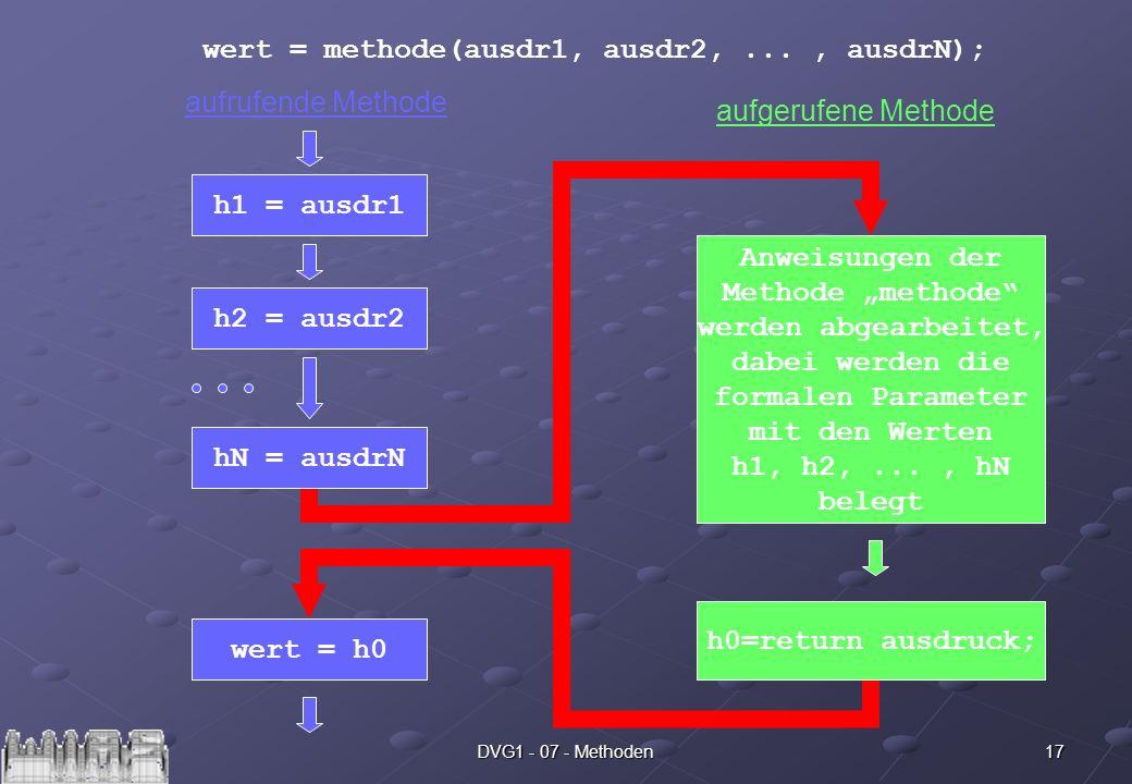 17DVG1 - 07 - Methoden wert = methode(ausdr1, ausdr2,..., ausdrN); h2 = ausdr2 hN = ausdrN h1 = ausdr1 wert = h0 aufrufende Methode aufgerufene Methode Anweisungen der Methode methode werden abgearbeitet, dabei werden die formalen Parameter mit den Werten h1, h2,..., hN belegt h0=return ausdruck;