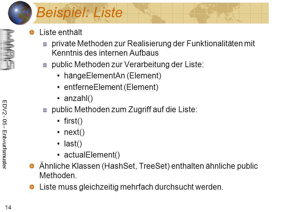 EDV2 - 05 - Entwurfsmuster 14 Beispiel: Liste Liste enthält private Methoden zur Realisierung der Funktionalitäten mit Kenntnis des internen Aufbaus p