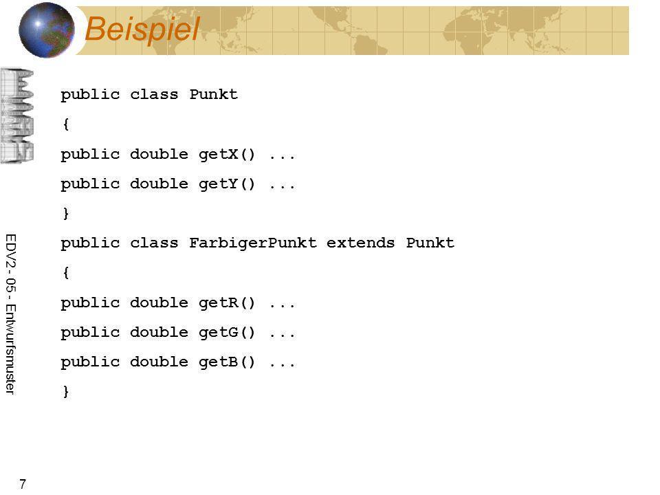 EDV2 - 05 - Entwurfsmuster 7 Beispiel public class Punkt { public double getX()... public double getY()... } public class FarbigerPunkt extends Punkt