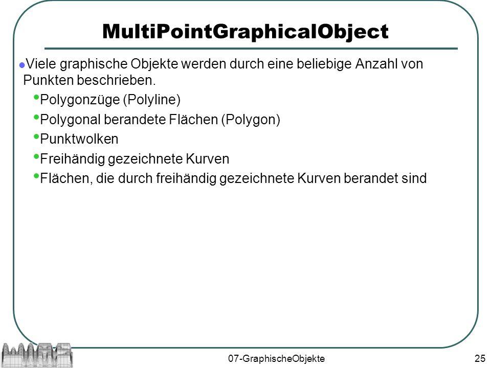 07-GraphischeObjekte25 MultiPointGraphicalObject Viele graphische Objekte werden durch eine beliebige Anzahl von Punkten beschrieben.