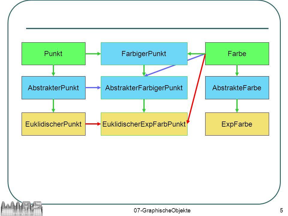 07-GraphischeObjekte26 Folgende Fähigkeiten können implementiert werden: ArrayList für die Speicherung der Punkte Es ist eine interne Klasse für Punkte erforderlich.
