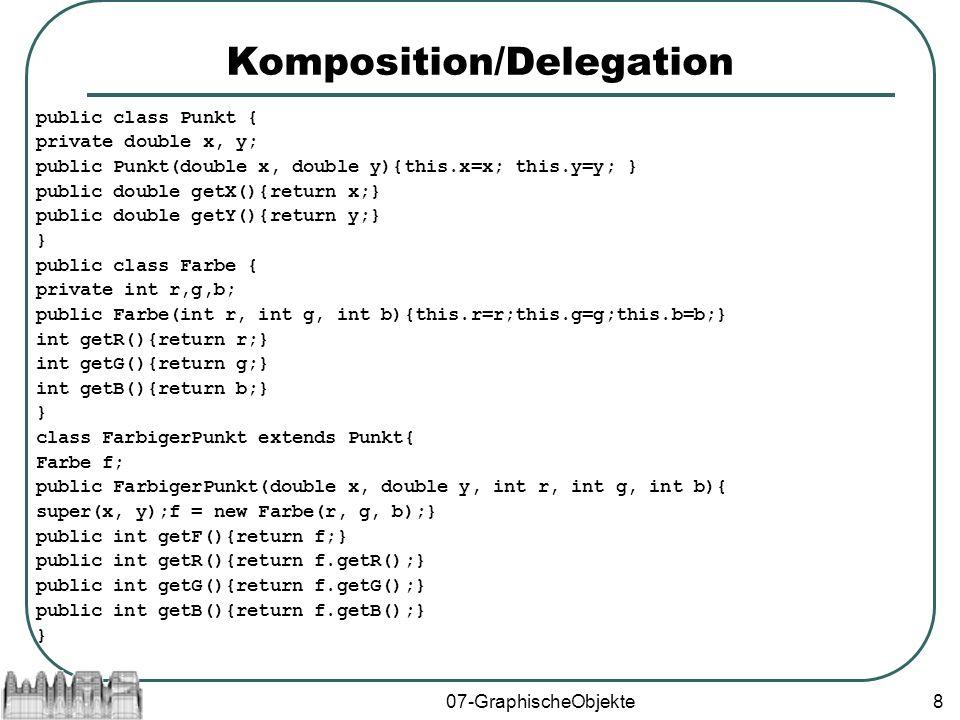 07-GraphischeObjekte9 Vorteile der Komposition Implementierungen können vollständig benutzt werden.