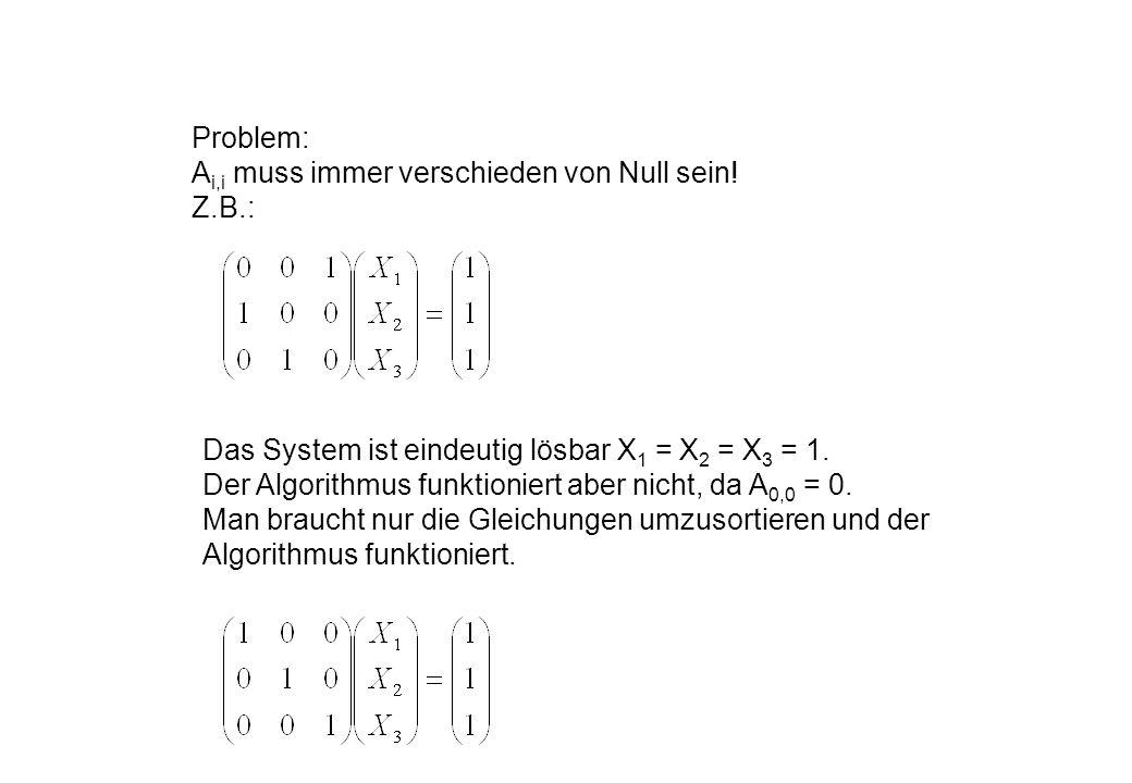 Problem: A i,i muss immer verschieden von Null sein! Z.B.: Das System ist eindeutig lösbar X 1 = X 2 = X 3 = 1. Der Algorithmus funktioniert aber nich