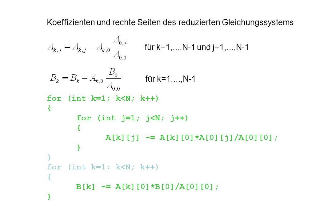 for (int k=1; k<N; k++) { for (int j=1; j<N; j++) { A[k][j] -= A[k][0]*A[0][j]/A[0][0]; } } for (int k=1; k<N; k++) { B[k] -= A[k][0]*B[0]/A[0][0]; } für k=1,...,N-1 und j=1,...,N-1 für k=1,...,N-1 Koeffizienten und rechte Seiten des reduzierten Gleichungssystems