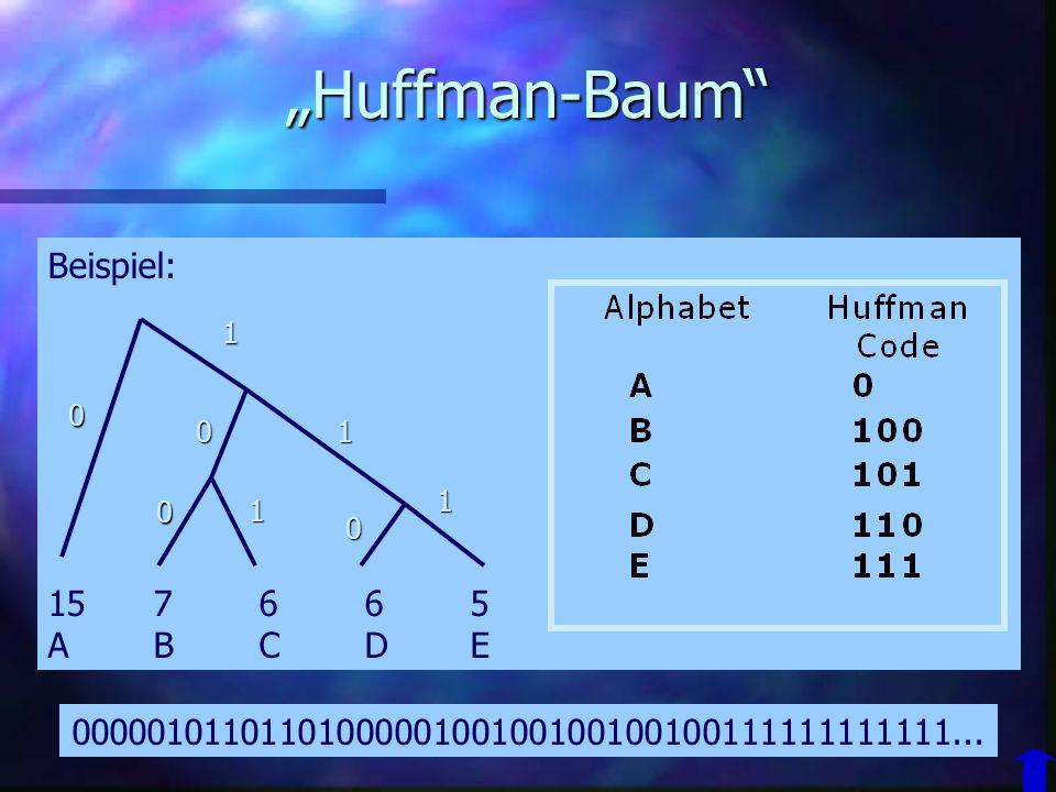 Beispiel: 157665 ABCDE Huffman-Baum 0 0 0 111 0 1 AAAAA CCC AAAAA BBBBB EEEE AAAAA BBCCC DD DDDDE