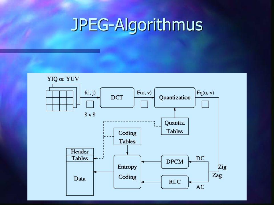 JPEG-Algorithmus n n 1. Änderung des Farbmodells RGB-->YUV n n 2. Unterabtastung (optional) n n 3. Blockbildung 8x8 n n 4. Diskrete Cosinus-Transforma