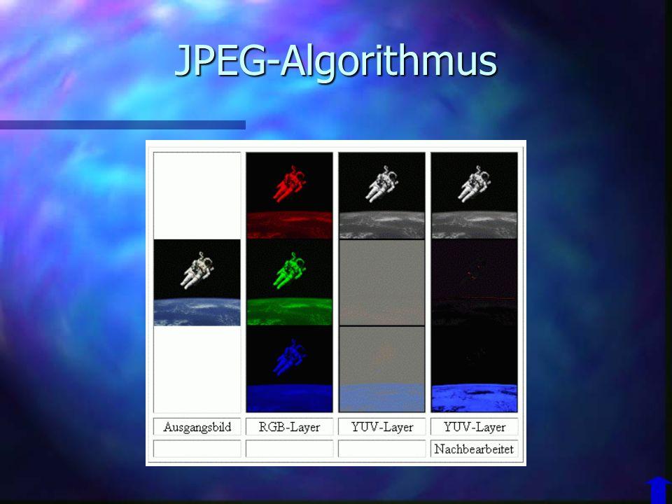 JPEG-Algorithmus n Beispiel 1 Beispiel 1 Beispiel 1 –http://www.cs.sfu.ca/CC/365/li/interactive-jpeg/Ijpeg.html n Beispiel 2 Beispiel 2 Beispiel 2 –ht