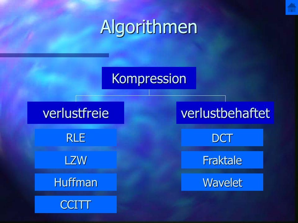 Beispiel: 157665 ABCDE Huffman-Baum 0 0 0 111 0 1 0000010110110100000100100100100100111111111111...