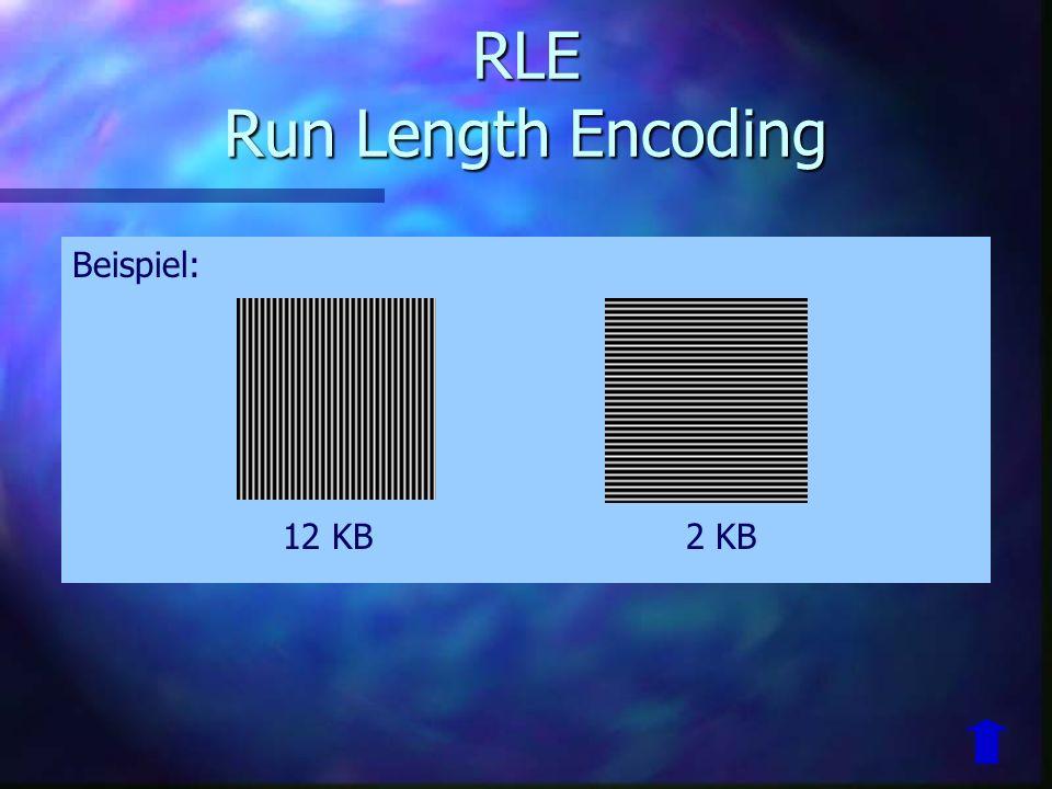 RLE Run Length Encoding n einfach und schnell n verlustfrei n gut geignet für S/W-Bilder Beispiel: n Lauflängenkodierung aaaaaaaaaaaaaaa -> 15a 15 byt
