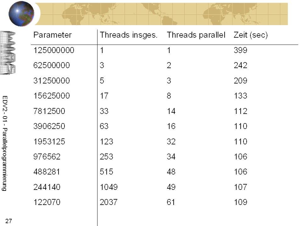 EDV2 - 01 - Parallelprogrammierung 27