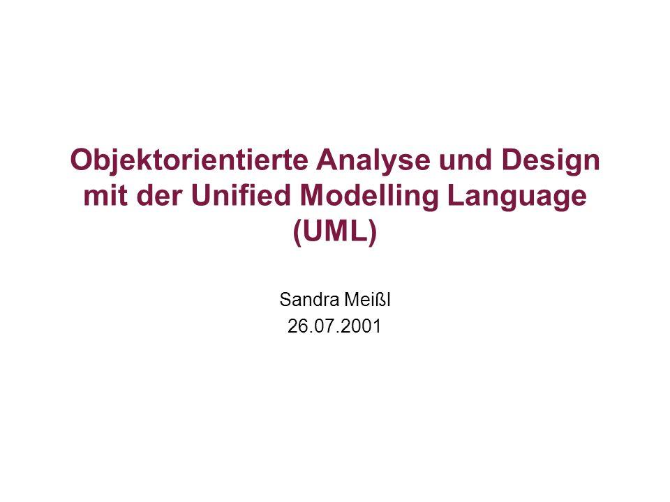 Objektorientierte Analyse und Design mit der Unified Modelling Language (UML) Sandra Meißl 26.07.2001