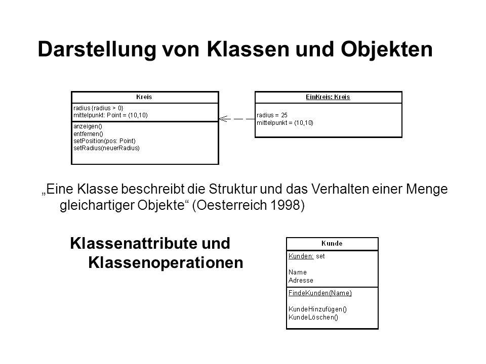 Darstellung von Klassen und Objekten Eine Klasse beschreibt die Struktur und das Verhalten einer Menge gleichartiger Objekte (Oesterreich 1998) Klassenattribute und Klassenoperationen