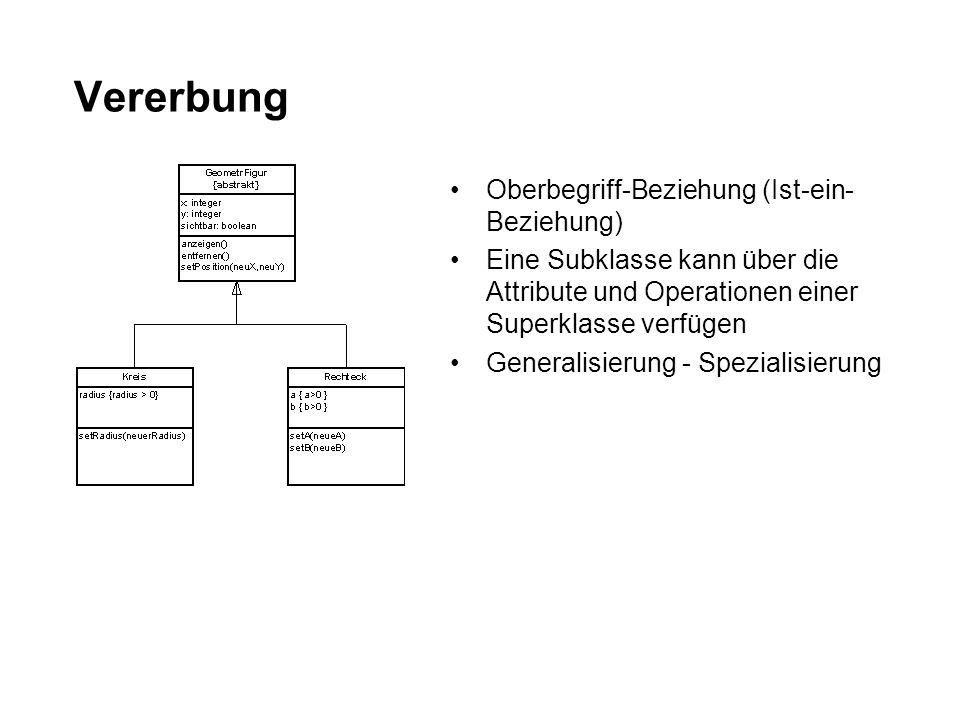 Vererbung Oberbegriff-Beziehung (Ist-ein- Beziehung) Eine Subklasse kann über die Attribute und Operationen einer Superklasse verfügen Generalisierung - Spezialisierung