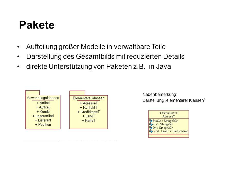 Pakete Aufteilung großer Modelle in verwaltbare Teile Darstellung des Gesamtbilds mit reduzierten Details direkte Unterstützung von Paketen z.B.