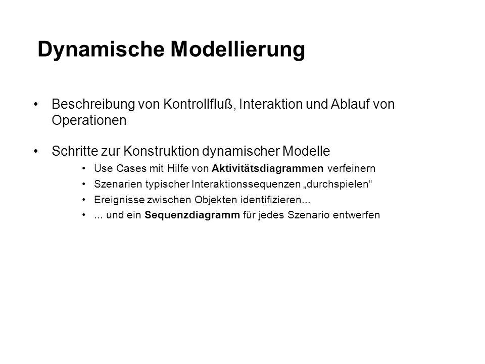 Dynamische Modellierung Beschreibung von Kontrollfluß, Interaktion und Ablauf von Operationen Schritte zur Konstruktion dynamischer Modelle Use Cases mit Hilfe von Aktivitätsdiagrammen verfeinern Szenarien typischer Interaktionssequenzen durchspielen Ereignisse zwischen Objekten identifizieren......