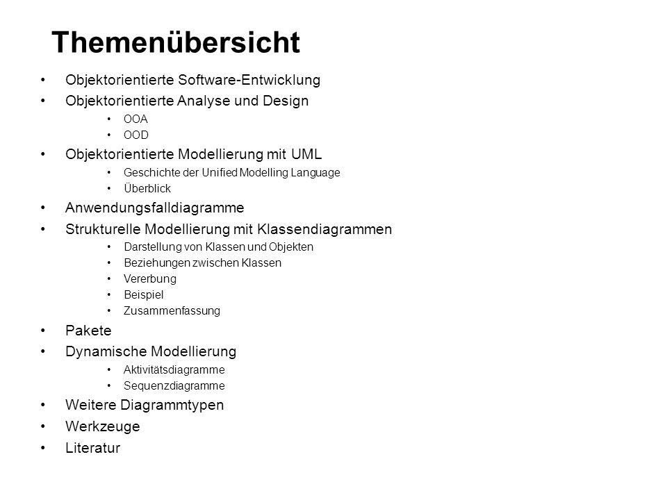 Themenübersicht Objektorientierte Software-Entwicklung Objektorientierte Analyse und Design OOA OOD Objektorientierte Modellierung mit UML Geschichte der Unified Modelling Language Überblick Anwendungsfalldiagramme Strukturelle Modellierung mit Klassendiagrammen Darstellung von Klassen und Objekten Beziehungen zwischen Klassen Vererbung Beispiel Zusammenfassung Pakete Dynamische Modellierung Aktivitätsdiagramme Sequenzdiagramme Weitere Diagrammtypen Werkzeuge Literatur
