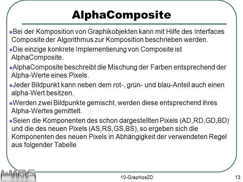 10-Graphics2D13 AlphaComposite Bei der Komposition von Graphikobjekten kann mit Hilfe des Interfaces Composite der Algorithmus zur Komposition beschrieben werden.
