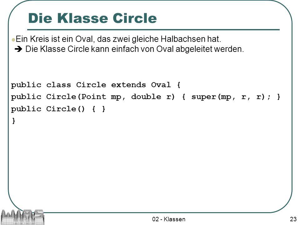 02 - Klassen23 Die Klasse Circle Ein Kreis ist ein Oval, das zwei gleiche Halbachsen hat. Die Klasse Circle kann einfach von Oval abgeleitet werden. p