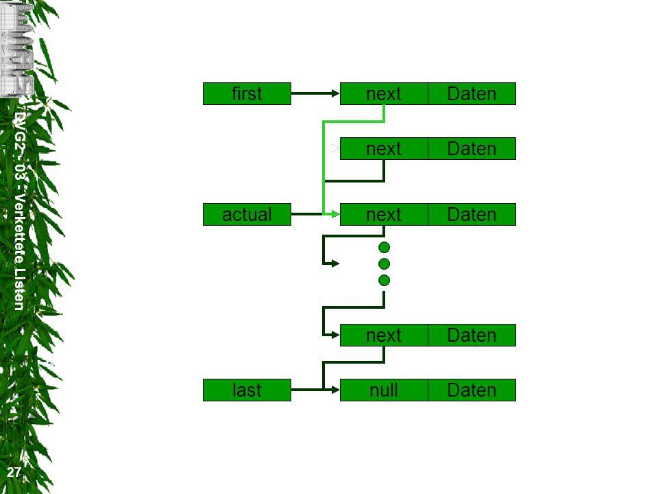 DVG2 - 03 - Verkettete Listen 27 nextDaten nextDaten nextDaten nextDaten nullDaten first actual last