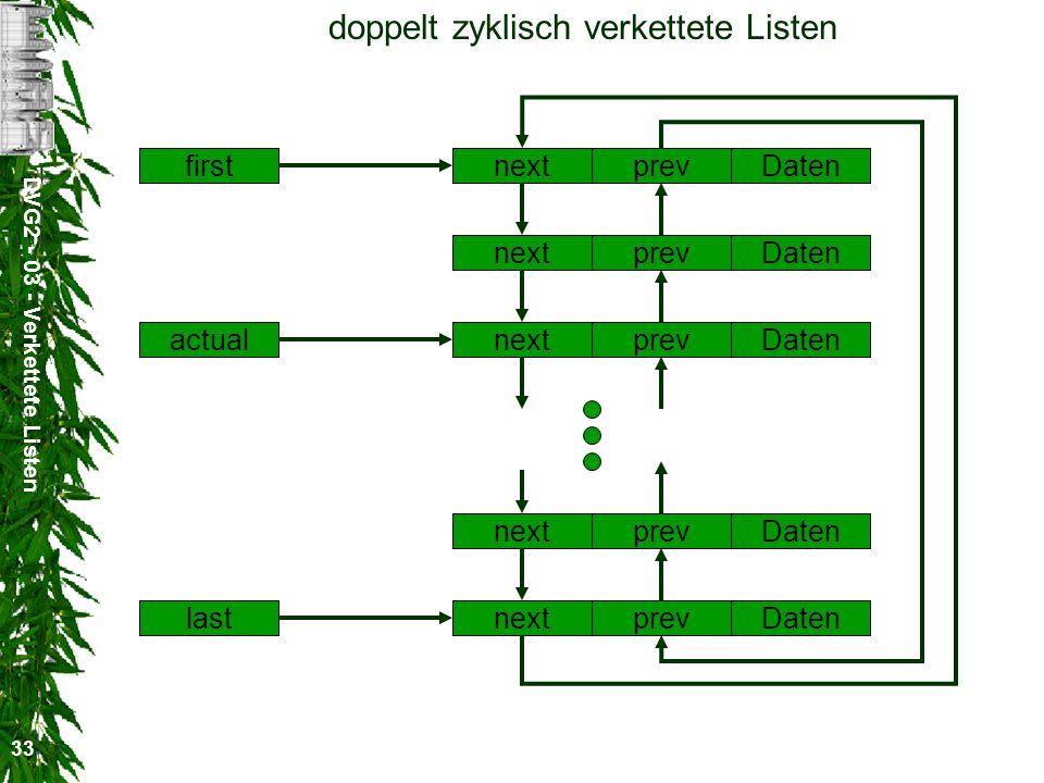 DVG2 - 03 - Verkettete Listen 33 doppelt zyklisch verkettete Listen nextprev nextprev nextprev nextprev nextprev first actual last Daten