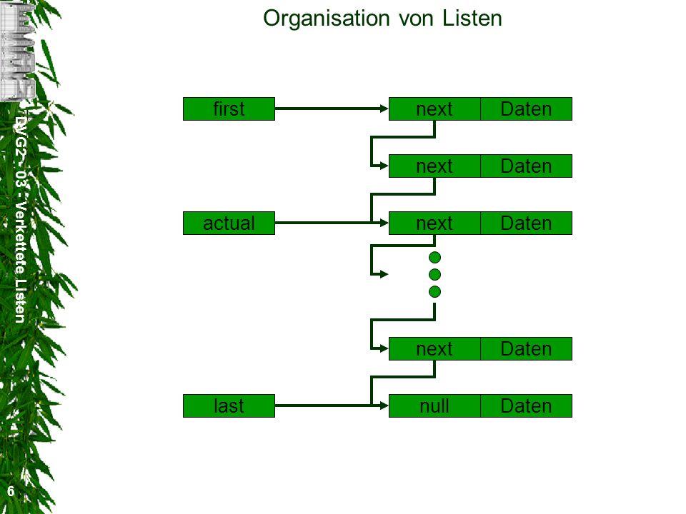 DVG2 - 03 - Verkettete Listen 17 public void insertBefore(Object [] data) { if (data==null) return; if ( (actualElement == null) || (actualElement == firstElement) ) { insertFirst(data); return; } ListenElement le = firstElement; while ( le.getNext() != actualElement) le=le.getNext(); for (int i=0;i<data.length;i++) { insertAt(le, data[i]); le=le.getNext(); } }