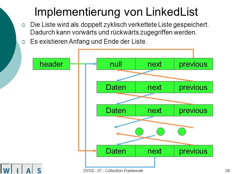 DVG2 - 07 - Collection-Framework28 Implementierung von LinkedList Die Liste wird als doppelt zyklisch verkettete Liste gespeichert.