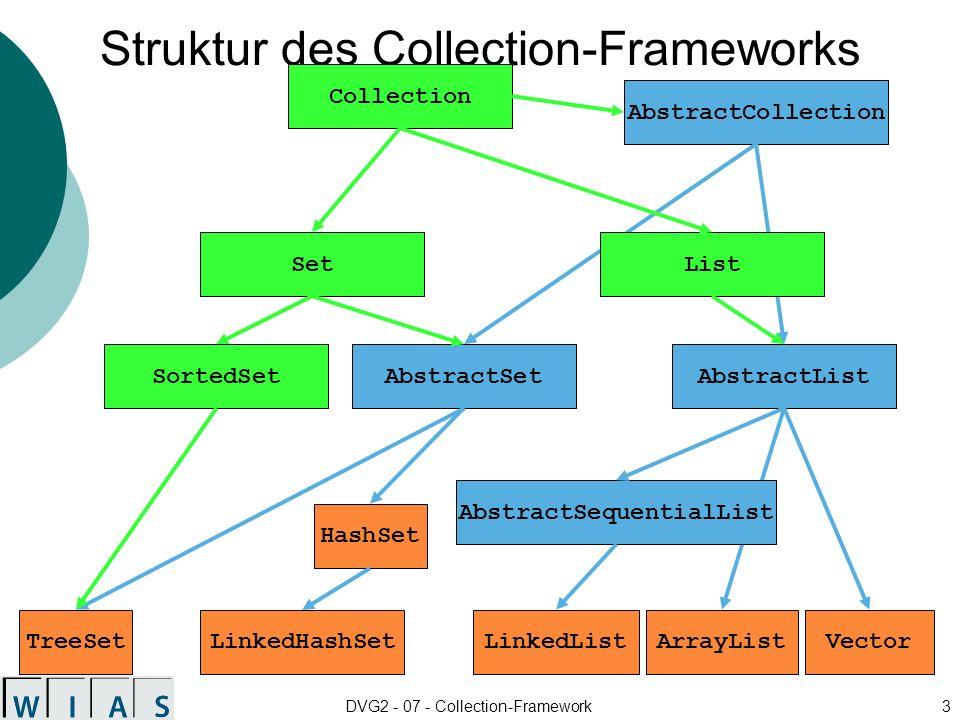 DVG2 - 07 - Collection-Framework24 Das Interface ListIterator Das Intefrace ListIterator vom Interface Iterator abgeleitet und dem Zugriff auf die Elemente einer Collection.