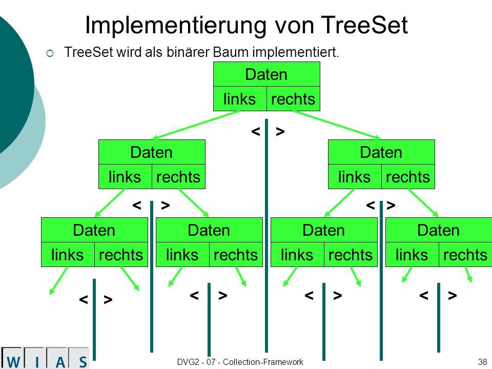 DVG2 - 07 - Collection-Framework38 Implementierung von TreeSet TreeSet wird als binärer Baum implementiert.