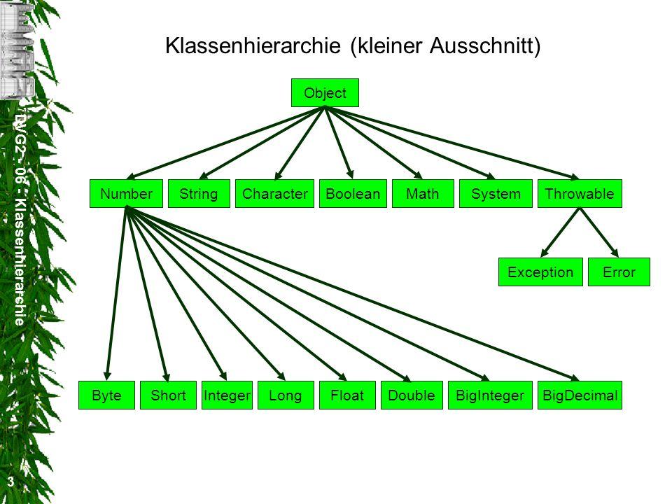 DVG2 - 06 - Klassenhierarchie 3 Klassenhierarchie (kleiner Ausschnitt) ThrowableCharacterNumberBooleanString ErrorException ByteShortIntegerLongFloatDoubleBigIntegerBigDecimal MathSystem Object
