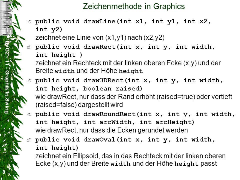 DVG2 - 11 - Graphik in Swing 8 Zeichenmethode in Graphics public void drawLine(int x1, int y1, int x2, int y2) zeichnet eine Linie von (x1,y1) nach (x