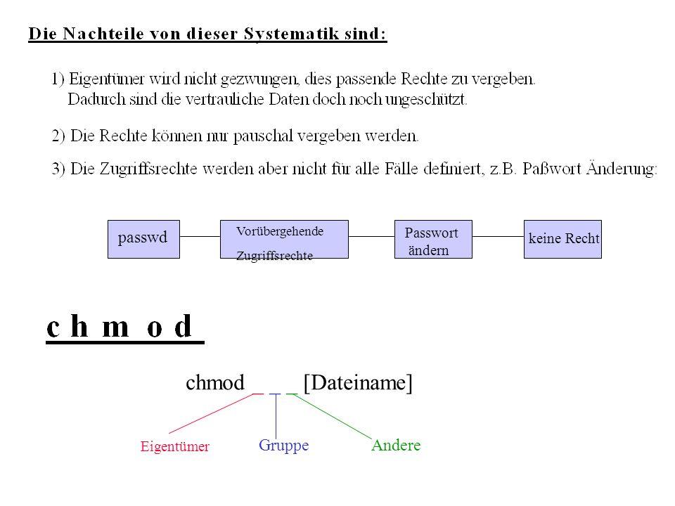 - rwx r-- --- 1 s123456 Studenten 1573 Apr 23 2002 test1 Dateityp: - = normal, d = directory, p = pipe, b,c = Gerät Zugriffsrechte des Eigentümers Zugriffsrechte der Gruppe Zugriffsrechte der Andere Anzahl Namen der Datei, Verknüpfung(Links) der Datei Name des Datei-Eigentümers Gruppe des Eigentümers Dateigröße in Bytes Letzte Änderung Dateiname Datei-Informationen