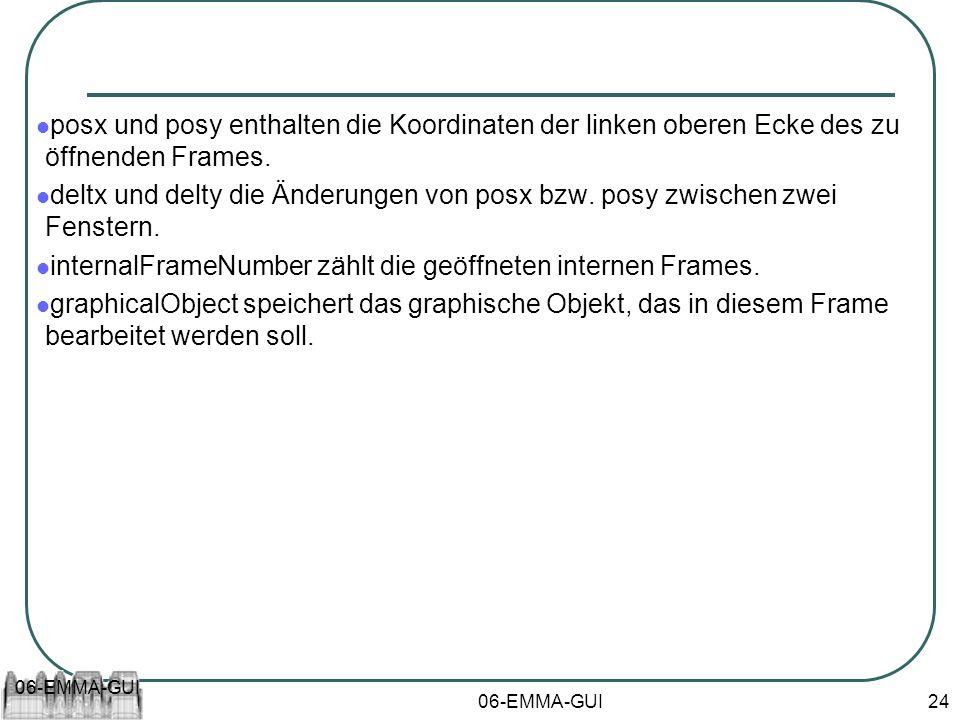 06-EMMA-GUI 24 posx und posy enthalten die Koordinaten der linken oberen Ecke des zu öffnenden Frames. deltx und delty die Änderungen von posx bzw. po