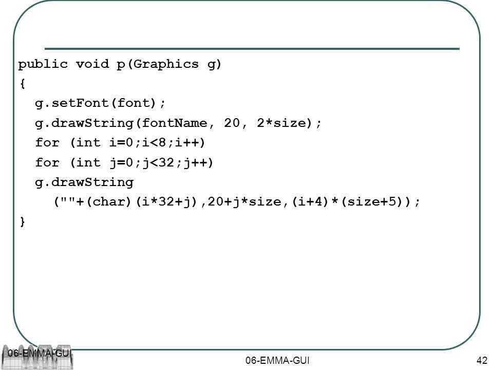 06-EMMA-GUI 42 public void p(Graphics g) { g.setFont(font); g.drawString(fontName, 20, 2*size); for (int i=0;i<8;i++) for (int j=0;j<32;j++) g.drawString ( +(char)(i*32+j),20+j*size,(i+4)*(size+5)); }