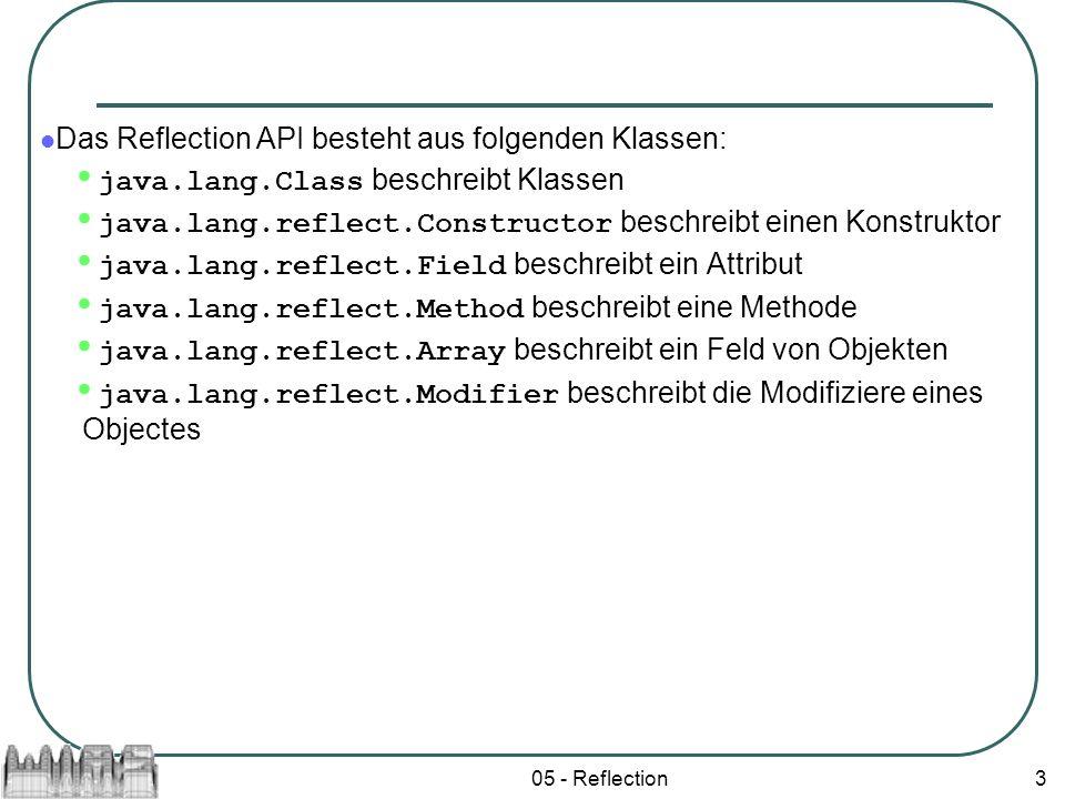 05 - Reflection3 Das Reflection API besteht aus folgenden Klassen: java.lang.Class beschreibt Klassen java.lang.reflect.Constructor beschreibt einen K