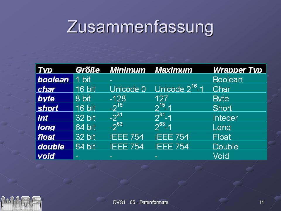 11DVG1 - 05 - Datenformate Zusammenfassung