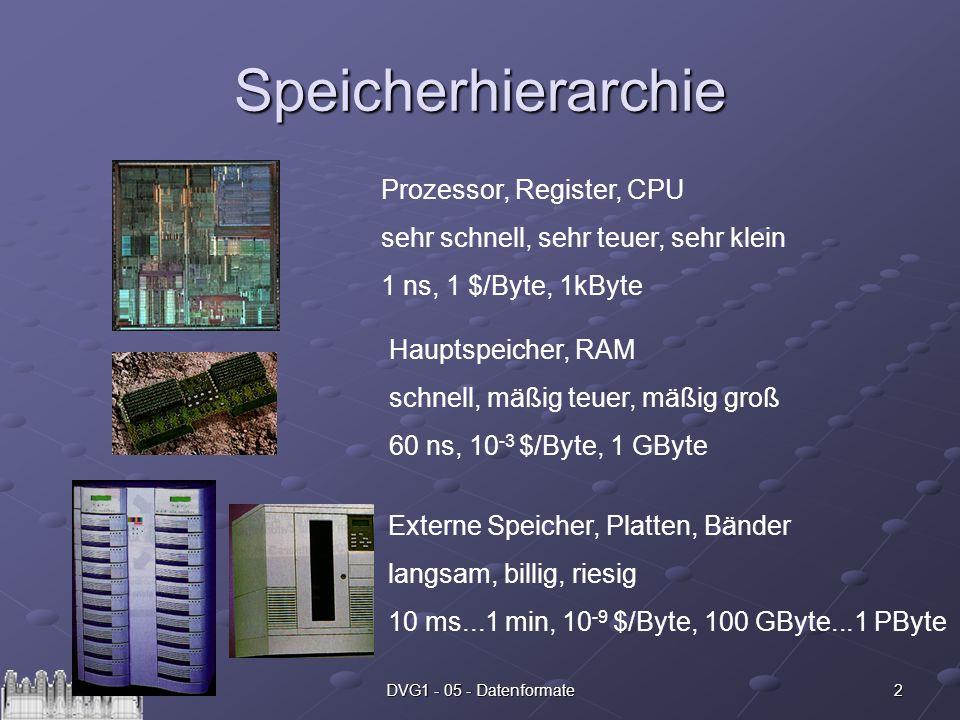 2 Speicherhierarchie Prozessor, Register, CPU sehr schnell, sehr teuer, sehr klein 1 ns, 1 $/Byte, 1kByte Hauptspeicher, RAM schnell, mäßig teuer, mäß