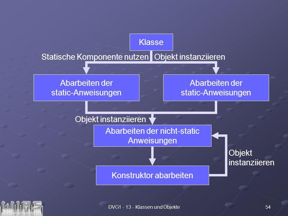 54DVG1 - 13 - Klassen und Objekte Klasse Abarbeiten der static-Anweisungen Statische Komponente nutzen Abarbeiten der static-Anweisungen Objekt instan
