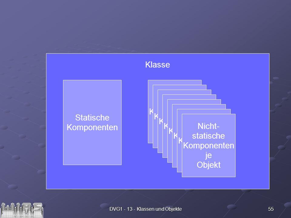 55DVG1 - 13 - Klassen und Objekte Klasse Statische Komponenten Nicht- statische Komponenten je Objekt Nicht- statische Komponenten je Objekt Nicht- st