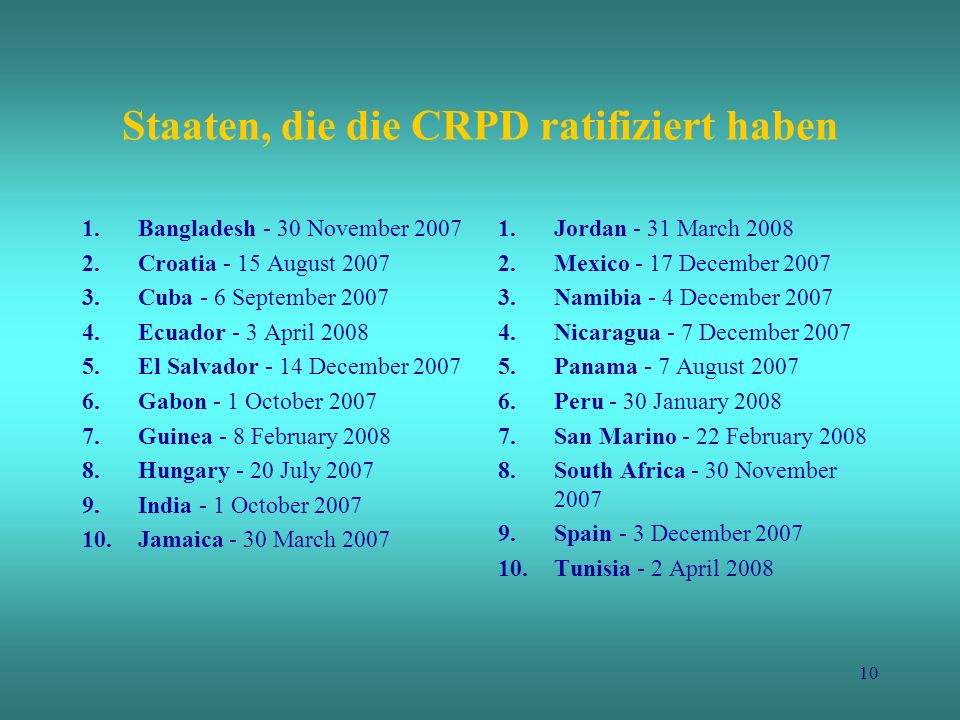 10 Staaten, die die CRPD ratifiziert haben 1.Bangladesh - 30 November 2007 2.Croatia - 15 August 2007 3.Cuba - 6 September 2007 4.Ecuador - 3 April 2008 5.El Salvador - 14 December 2007 6.Gabon - 1 October 2007 7.Guinea - 8 February 2008 8.Hungary - 20 July 2007 9.India - 1 October 2007 10.Jamaica - 30 March 2007 1.Jordan - 31 March 2008 2.Mexico - 17 December 2007 3.Namibia - 4 December 2007 4.Nicaragua - 7 December 2007 5.Panama - 7 August 2007 6.Peru - 30 January 2008 7.San Marino - 22 February 2008 8.South Africa - 30 November 2007 9.Spain - 3 December 2007 10.Tunisia - 2 April 2008