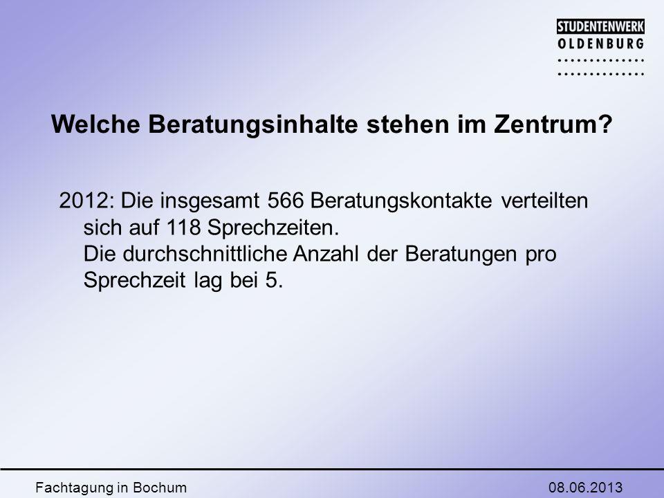 08.06.2013Fachtagung in Bochum Beratungsthemen Studienorganisation226 Finanzielles125 Behinderungsbewältigung101 Arbeit/Karriere55 Service u.